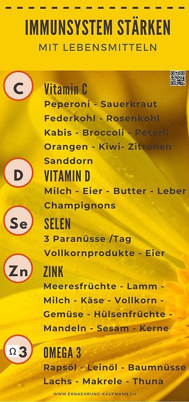 Immunsystem_stärken_mit_Nahrungsmitteln