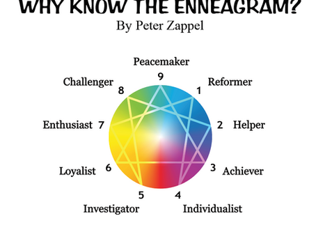 WHY KNOW THE ENNEAGRAM?