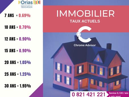 Immobilier : notre grille de taux