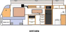 KITCHEN-STR-5200-5-S-PLAN-POP-TOP-1030x5