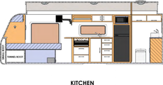KITCHEN-STR-5200-6-S-PLAN-POP-TOP-1030x5