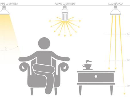 Saiba a diferença entre o Fluxo Luminoso, a Intensidade Luminosa e a Iluminância