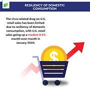 Coronovirus' Impact on US Economy_5.jpg