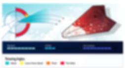 Marauder | Dart Paper Airplane Design Statistics and Throwing Angles