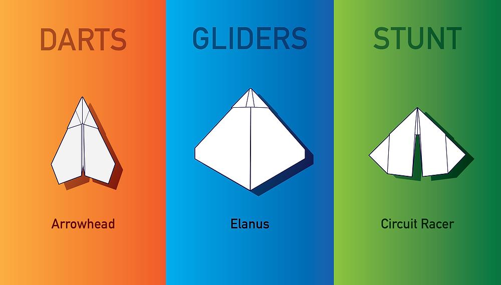 Dart, glider, and stunt paper airplanes