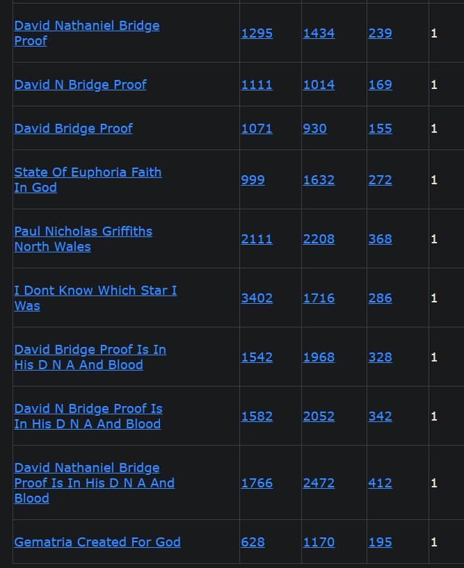 David N Bridge Proof Is In His D N A And Blood