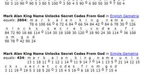 Mark Alan King Name Unlocks Secret Codes From God