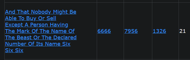 And That Nobody Might Be Able To Buy Or Sell Except A Person Having The Mark Of The Name Of The Beast Or The Declared Number Of Its Name Six Six Six