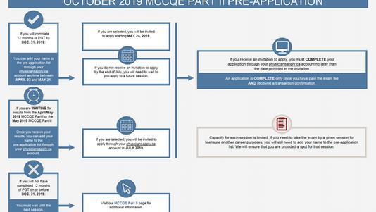 Pre-Register for October 2019 MCCQE Part 2 Now