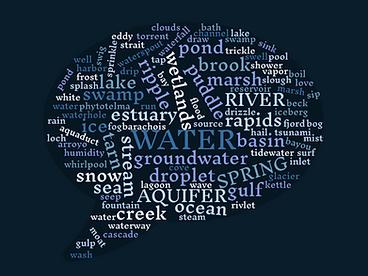 WaterWordCloud.PNG
