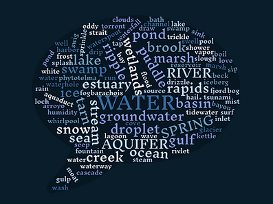 WaterWordCloud.PNG