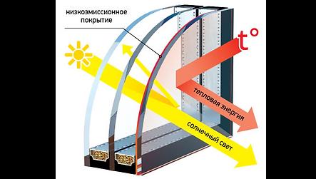 Установка ластиковых окон и теплопакетов в Кашине, Калязине, Кесовой Горе от Компании Риалит