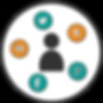 Content Management, 360 SensoMedia, Branding, Strategy, Orlando, Florida