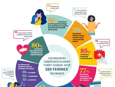 Les Femmes et leur Santé