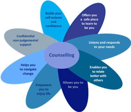 counsellingflower.jpg