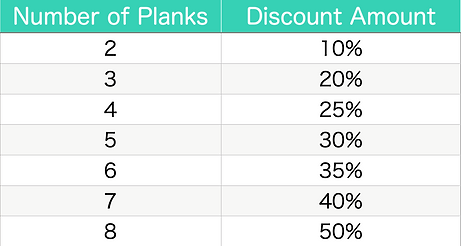 ELC Plank Discount Amount.png