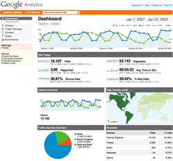 SEO/Analytics Reporting