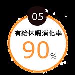 有休消化率90%