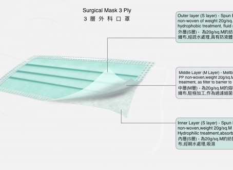 3層外科口罩Surgical Mask 3 Ply
