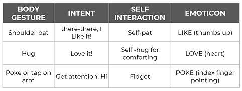 gesture table.jpg