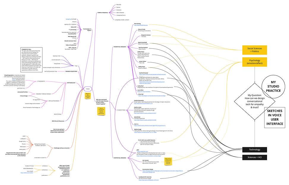 Mind map.jpg