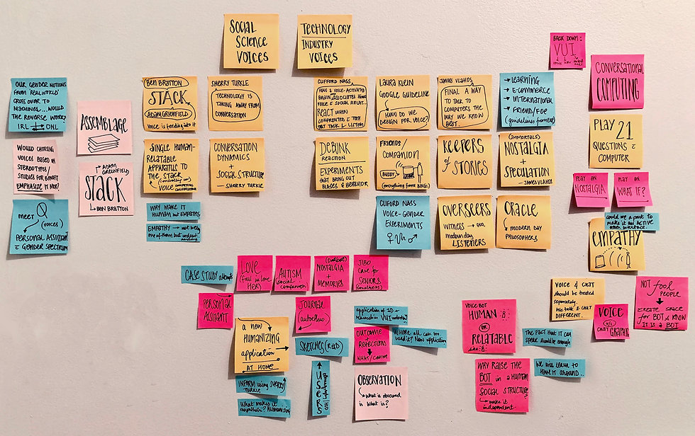 post-it mapping.jpg