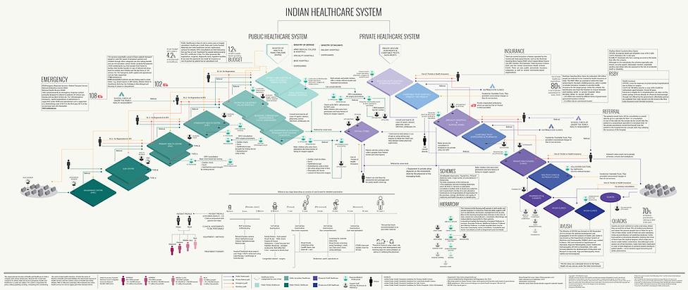 Eye health care system map_Artboard 2.pn