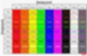 Contrast Colour Chart.png