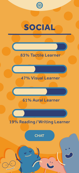 Individual Stats for Learning Styles