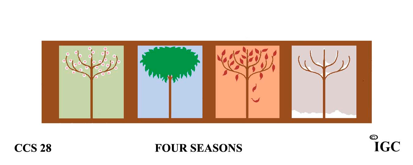 Four Seasons Candle Cozy