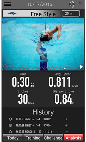 Freestyle training log