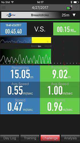 Track your swim progress