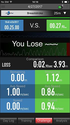 track your swim record