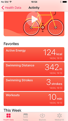 Sycned Apple Health with NSD Swimmer App