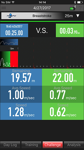 track your swimming progress over time