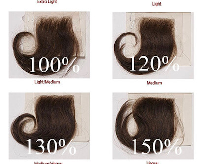 Hair Density and Hair Extensions