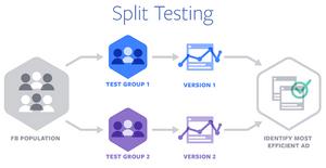 Split Test Your Social Posts