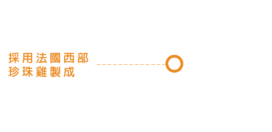 PRODUCT_SOURCE_MAP_GUINEA-FOWL-.png