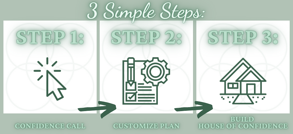 3steps.png