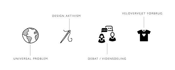 illustration koncept.jpg