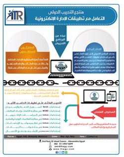 تطبيقات الادارة الالكترونية