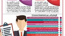 دورات التسويق والمبيعات وخدمة العملاء