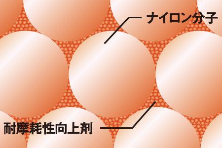 nanodis1500_1.jpg