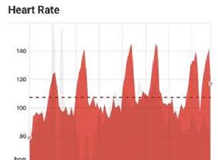 HIIT heart rate.JPG