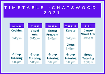 Chatswood Timetable.png