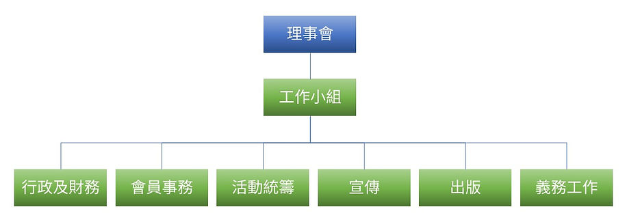 hkgfa_org_chart.jpg