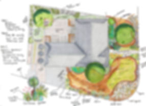 Landscape Diagram.jpg