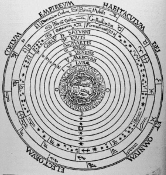 The Mediaeval Heavens Part 1