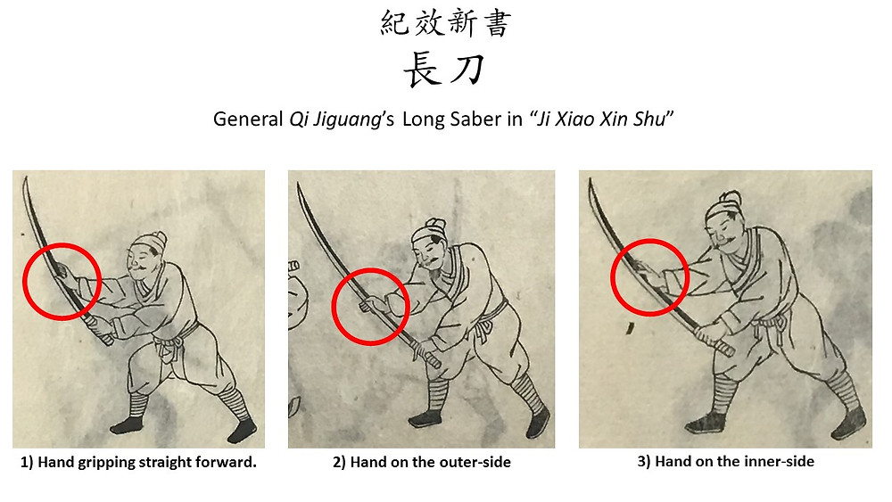 3 stances of General Qi Jiguang's Long Saber