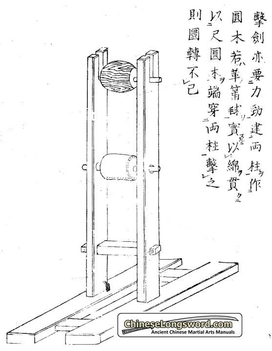 Antique sword striking post from Gekiken Jintsuu Roku